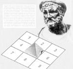 Квадрат Пифагора-нумерологическая матрица Сохранившиеся исторические источники