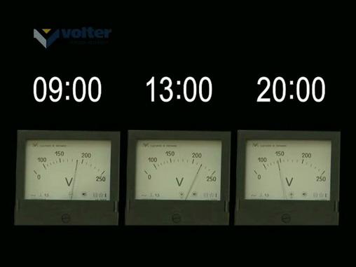 Показатели вольтметра в разное время сети 220В